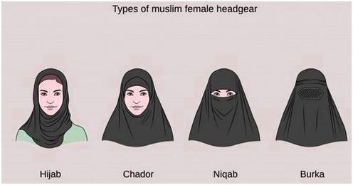 hijab_chador_niqab_burka_muslimer